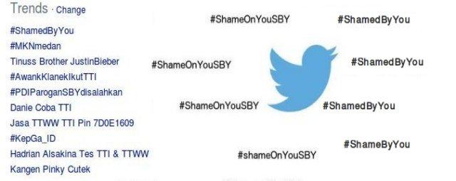 Tagar #ShameOnYou & #ShamedByYou